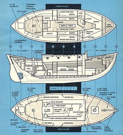 Plan Tahitiana 32